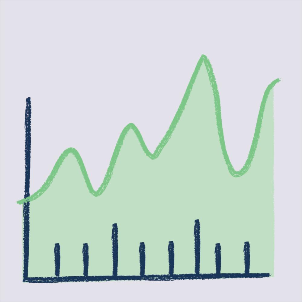 Illustration af graf over resultater